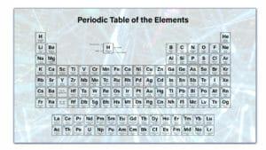 Homeschooling Science